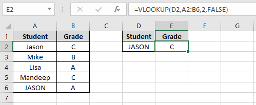 Student data showing grades for students in an Excel worksheet where VLOOKUP doesn't distinguish between upper and lower case.