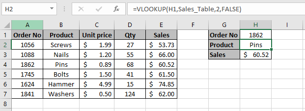 Sales table for a hardware store in an worksheet which shows a VLOOKUP formula using the name of the lookup table in the VLOOKUP's third argument