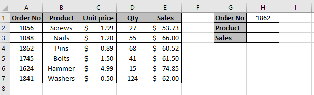 Sales table for a hardware store in an worksheet which shows the order numbers, products, unit price, quantity and sales