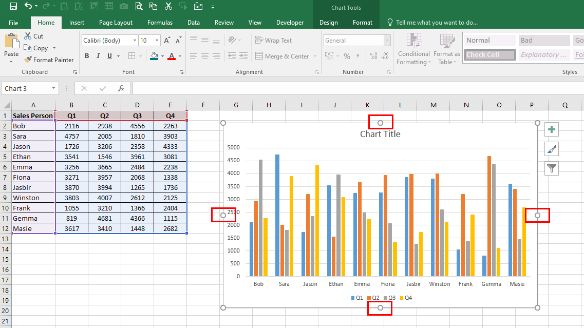 2-D clustered Excel chart in a worksheet with the resize handles selected