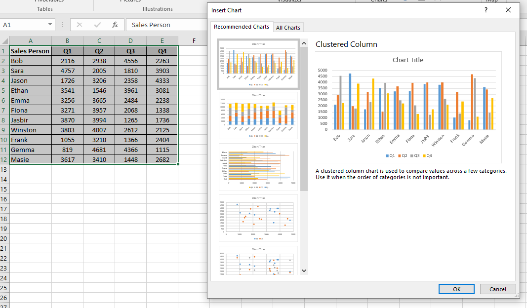 Excel worksheet showing the Insert Chart dialog box to show recommended charts
