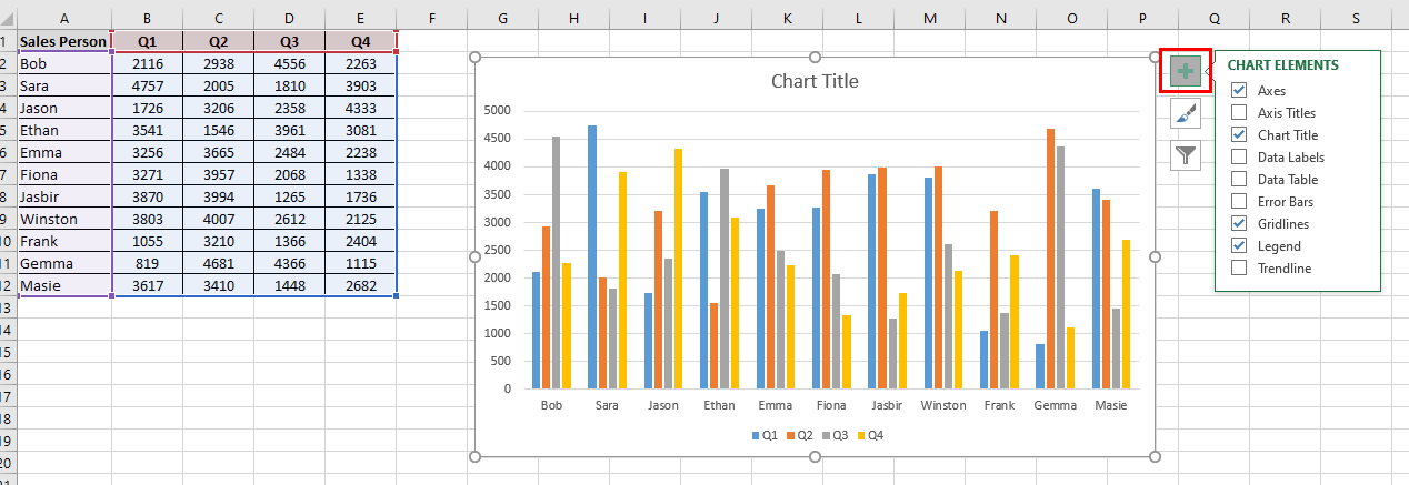Worksheet with an Excel chart selected and the Chart Elements + button highlighted