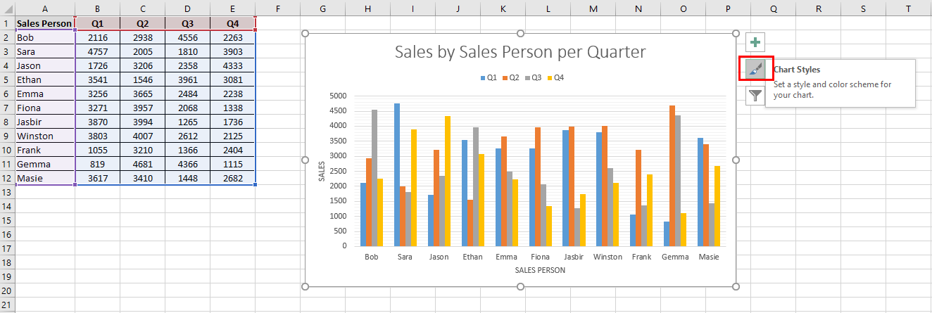 Worksheet containing an Excel chart and the Chart Styles button being highlighted