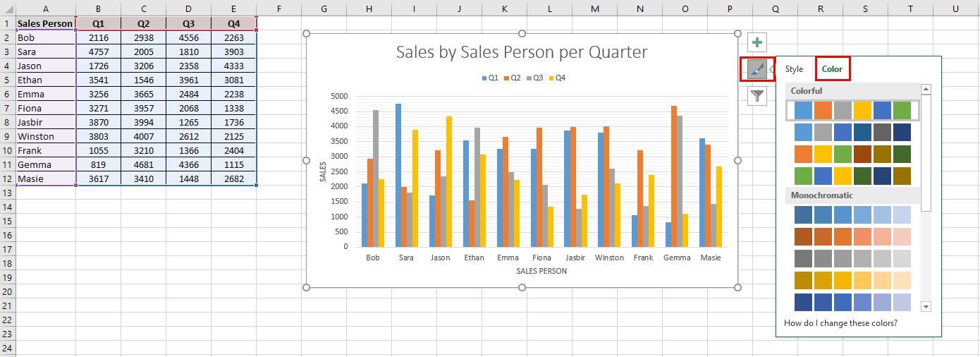 Worksheet containing an Excel chart and the Chart Styles button and the Color tab being highlighted