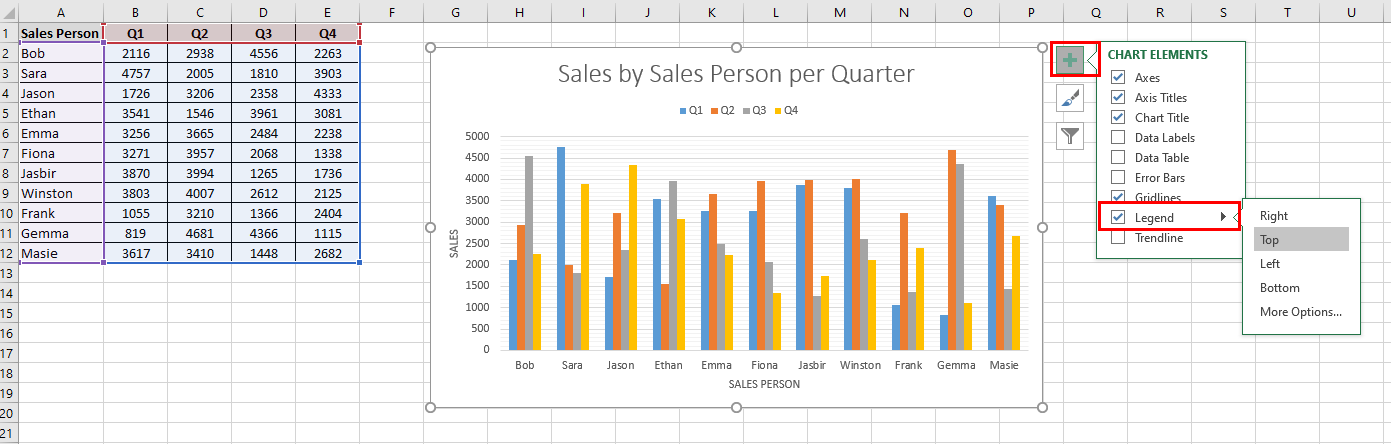 Worksheet containing an Excel chart and the Chart Elements button and the Legend checkbox being highlighted