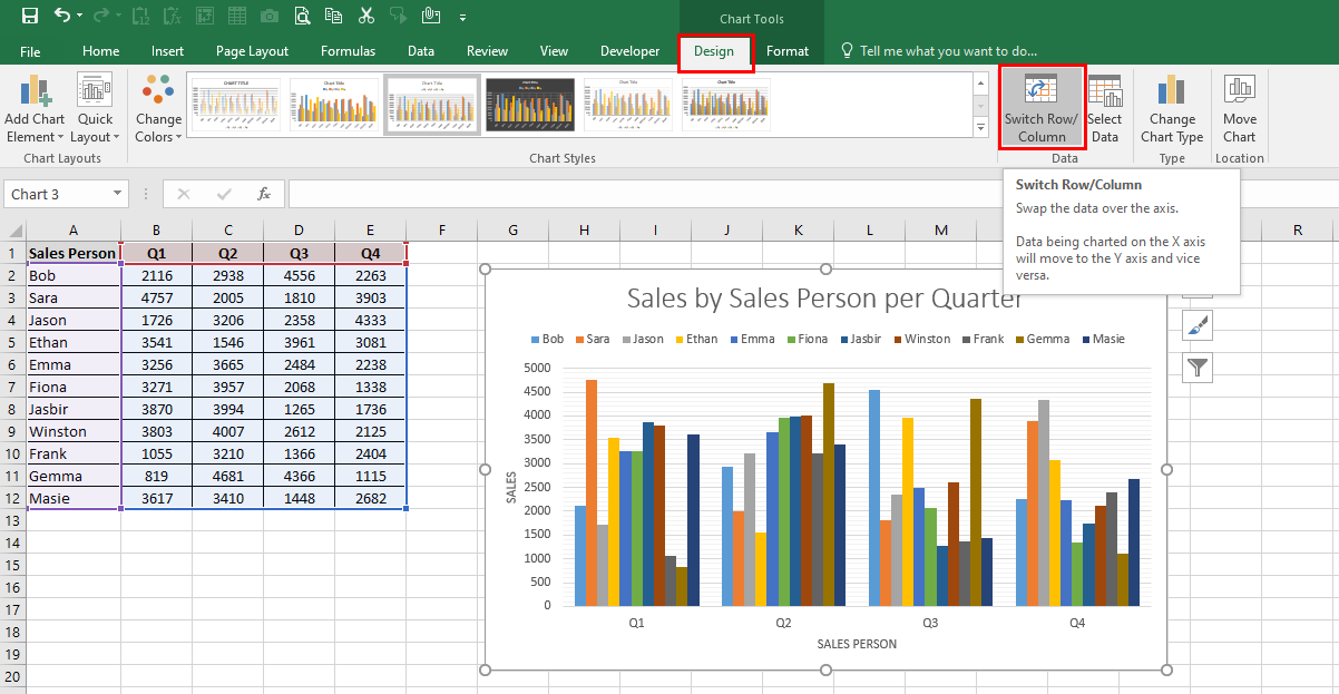 Worksheet containing an Excel chart and the Design tab and the Switch Row/Column command button being highlighted