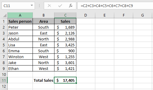 Sales data in an Excel worksheets which shows the result of a sum of a column using the plus sign
