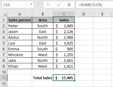 Sales data in an Excel worksheets which shows the result of a sum of a column using the Excel SUM function