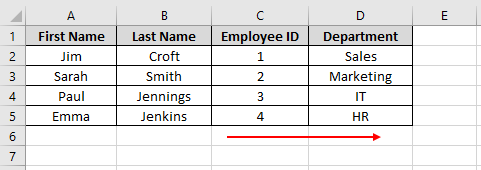 Employee data in an Excel worksheet showing a limitation of VLOOKUP where it only looks to the right.