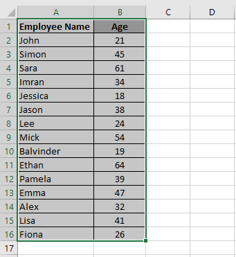 A dataset in a worksheet with a list of employee names and their ages highlighted