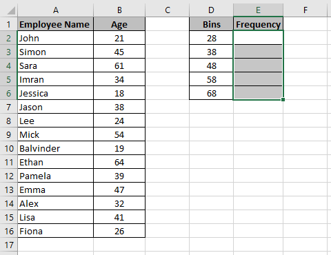 A dataset with the Frequency range selected
