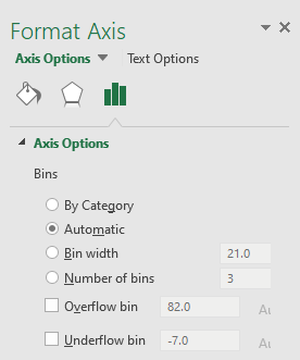 The Format Axis options box with the Automatic option selected